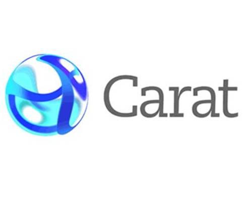 Carats trender 2013