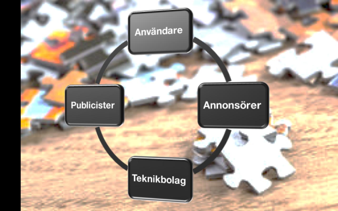 Adblockers och maktbalans i digitala media