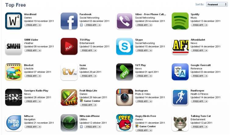 Populäraste appar på iTunes Sverige 2011 (iPhone)